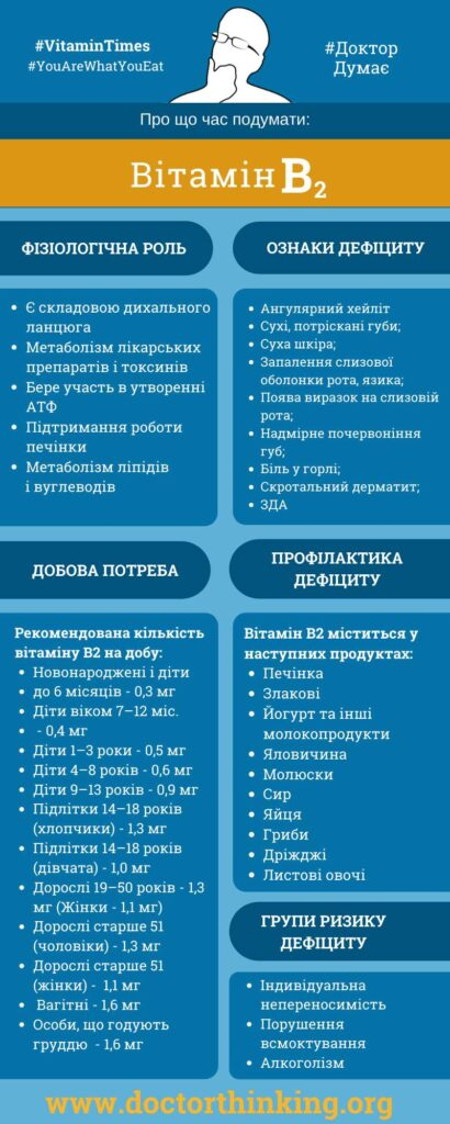 Вітамін B2, або рибофлавін