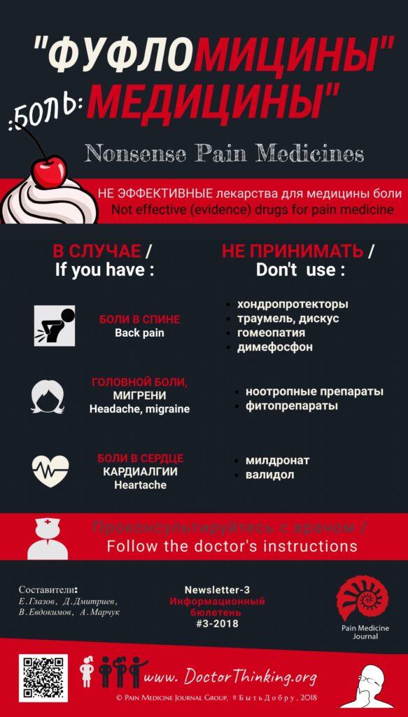 Не эффективные лекарства для медицины боли