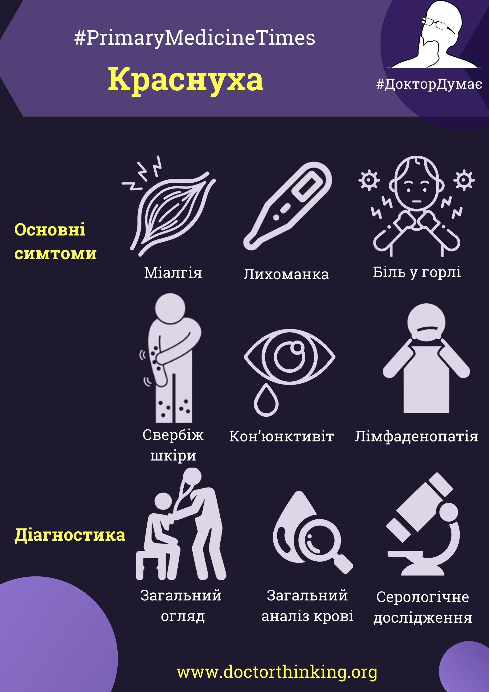 Краснуха основні симптоми інфографіка