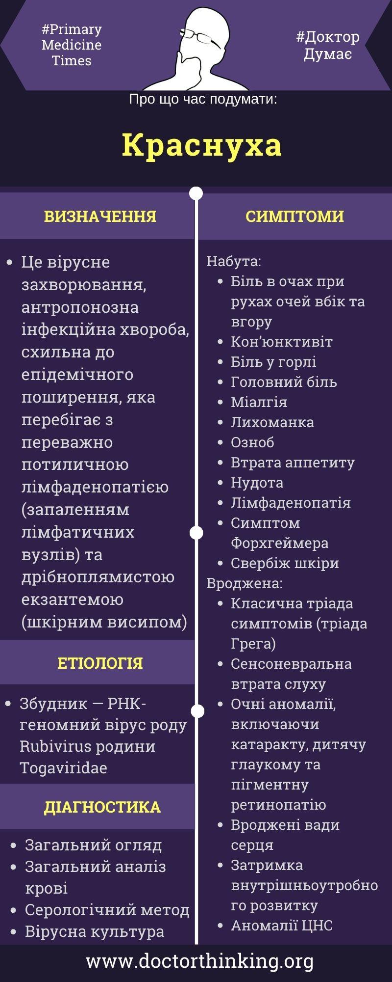 Етіологія діагностика там симптоми інфографіка краснуха